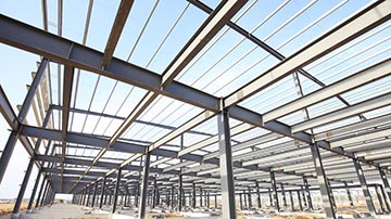 Investment required for a construction company